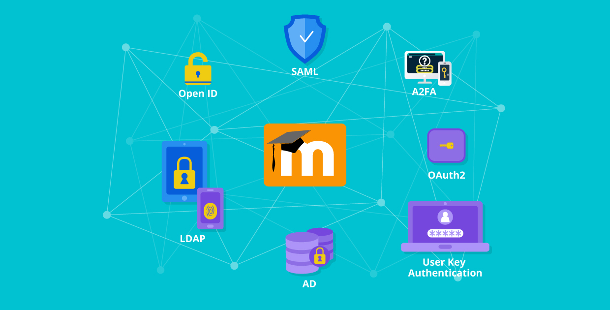 7 Moodle Authentication plugins